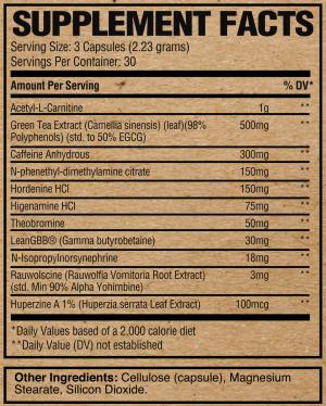 RAW Nutrition Ignite Ingredients