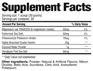 Raw Nutrition Intra Ingredients