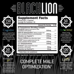 RAW Synergies Black Lion Ingredients