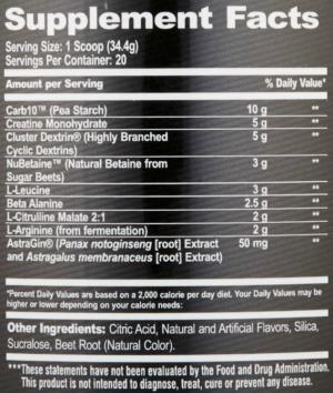 RAW Synergies Pre Mass Ingredients