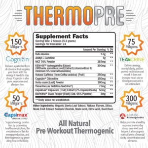 RAW Synergies Thermo Pre Ingredients