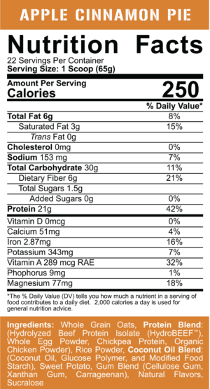Real Carbs + Protein Nutrition Facts