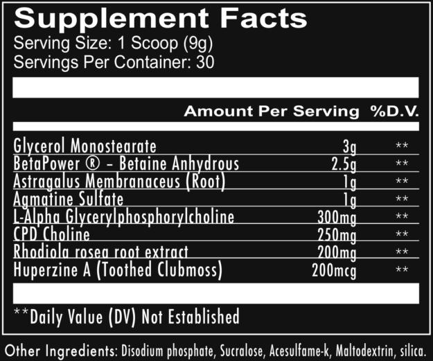 RedCon1 Big Noise Ingredients