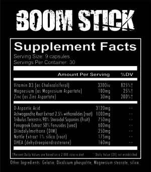 RedCon1 Boom Stick Ingredients