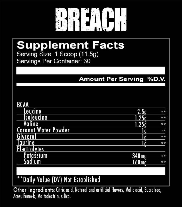 RedCon1 Breach Ingredients