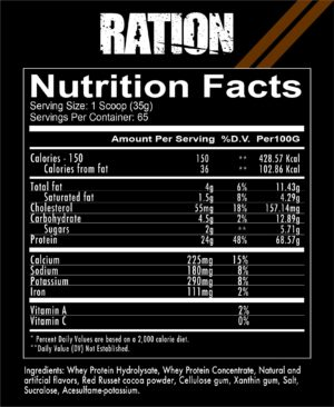 RedCon1 Ration Ingredients