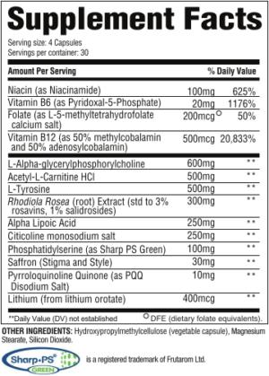 Revive MD Brain+ Ingredients