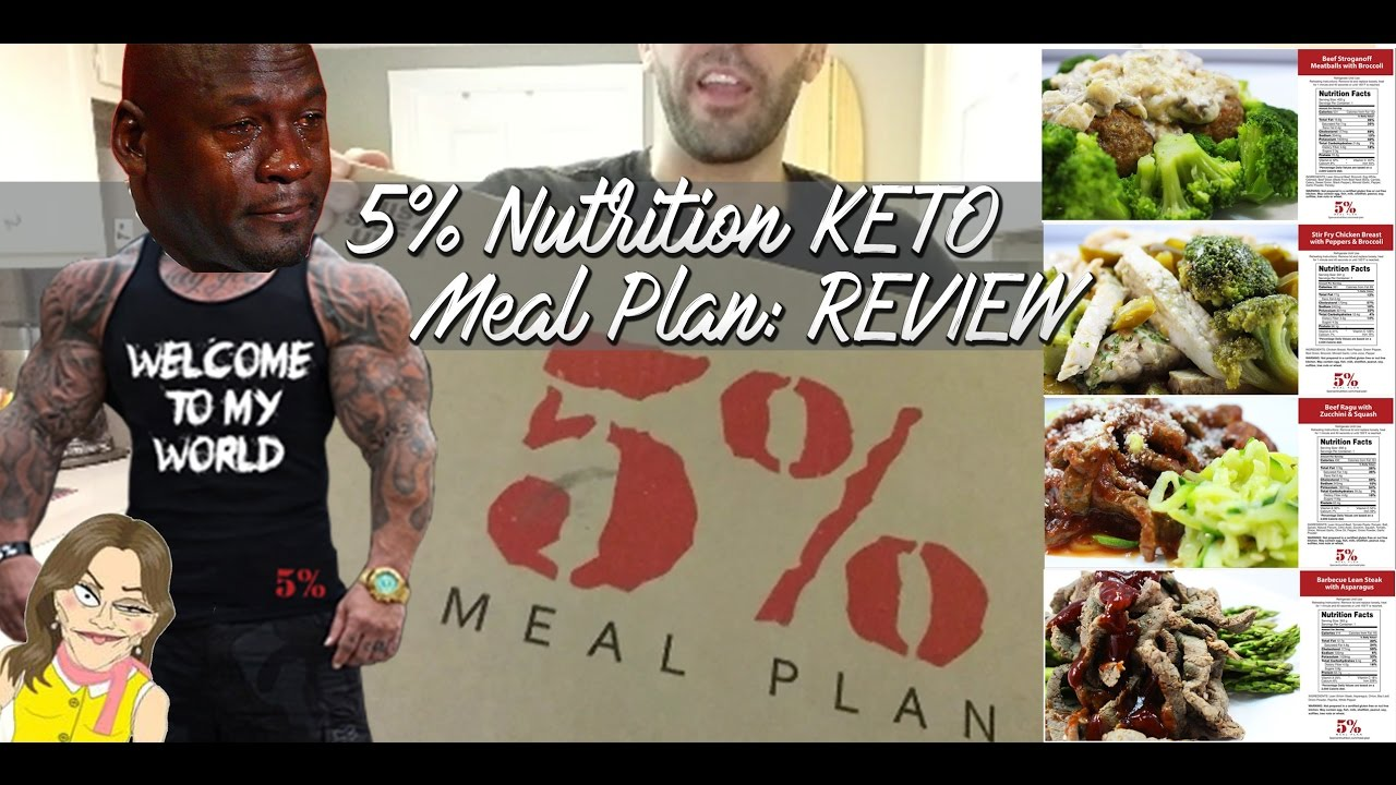 Rich Piana Keto Meal Plan Review