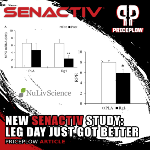 Senactiv Leg Day Study 2021