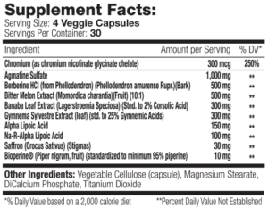 SNS GlycoPhase Ingredients