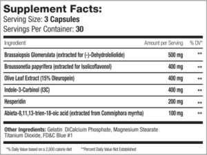 SNS Inhibit-E Ingredients