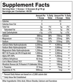 Sparta Nutrition CogniKeto Ingredients