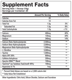 Sparta Nutrition Keto Pre Extreme Ingredients