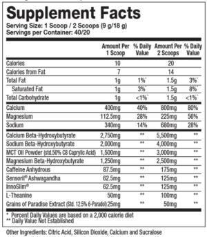 Sparta Nutrition Keto Shred Ingredients