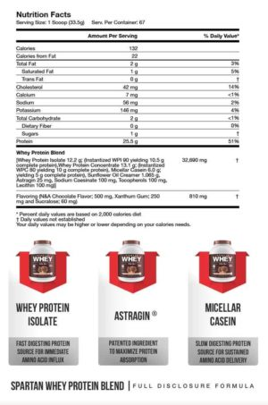 Sparta Nutrition Spartan Whey Ingredients