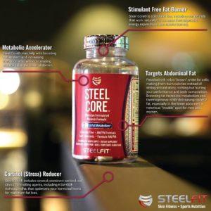 SteelFit Steel Core
