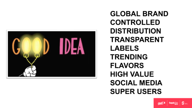 Supplement Marketing Good Ideas