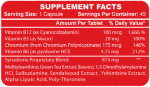 Synadrene Ingredients
