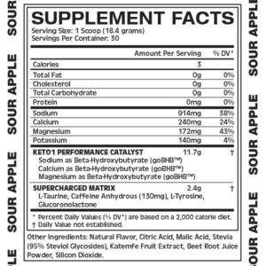 Vaxxen Labs Keto-1 Ingredients