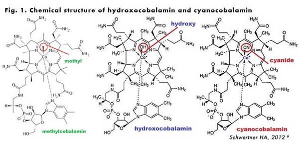 Vitamin B12 Cyanide