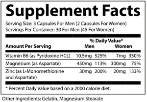 ZMA Ingredients